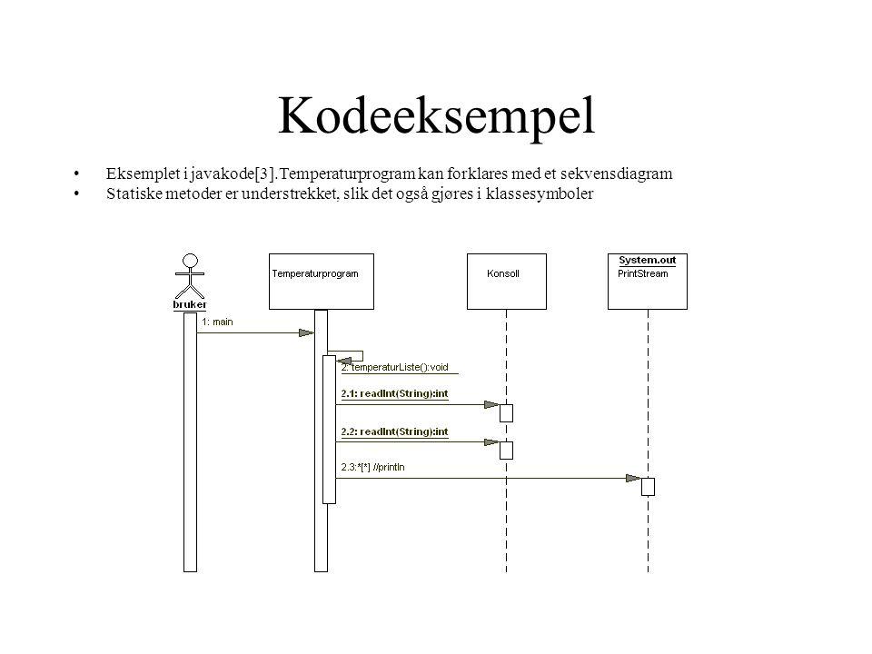 Kodeeksempel Eksemplet i javakode[3].Temperaturprogram kan forklares med et sekvensdiagram.